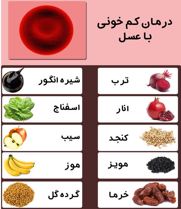 عسل معجونی برای کم خونی